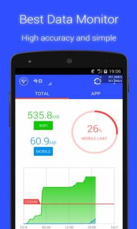 Data Usage Monitor 1.15.1617 Apk for android