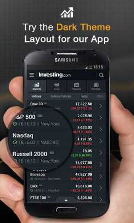 Stocks, Forex, Futures & News v3.8.27 Apk